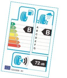 Európske značenie pneumatík